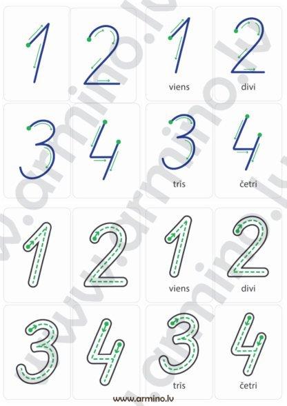 Pirmsskolas sākumskolas metodiskie matemātika